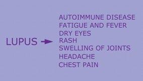 lupus Imagem de Stock
