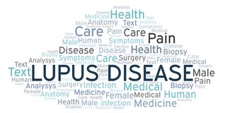 Lupus Disease word cloud. Wordcloud made with text only royalty free illustration