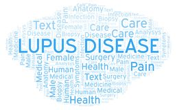 Lupus Disease word cloud. Wordcloud made with text only vector illustration