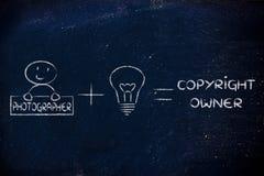 Lustige Formel des geistigen Eigentums oder des Copyright: photographe Lizenzfreie Stockbilder