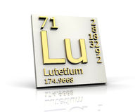 Lutetium form Periodic Table of Elements Royalty Free Stock Images