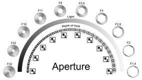 Luz de la abertura y profundidad del campo de explicación infographic stock de ilustración