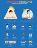 Lychnobite infographic illustrazione di stock