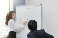 Lyckad ung asiatisk affärskvinna med presentation för vitt bräde under möte i konferensrum i regeringsställning fotografering för bildbyråer