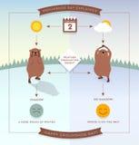 Lycklig infographic Groundhog dag med gulliga groundhogs vektor illustrationer