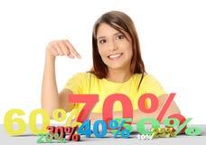lycklig procentsats som pekar kvinnan Arkivbilder