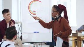 Lycklig yrkesmässig ung afrikansk affärskvinna som ger ett samtal som förklarar finansdiagrammet till kollegor på det moderna kon lager videofilmer
