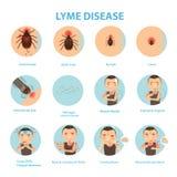 Lyme choroba ilustracja wektor