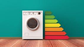 Máquina de la lavadora y grado del rendimiento energético ilustración 3D Fotografía de archivo libre de regalías
