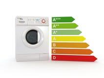 Máquina de lavar e escala do uso eficaz da energia Fotos de Stock Royalty Free