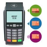 Máquina del pago del vector y tarjeta de crédito El terminal de la posición confirma el pago por la tarjeta del debe-haber, invoc