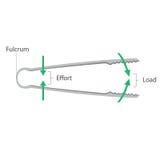 Máquinas simples: Alavanca - tenazes de brasa ilustração do vetor