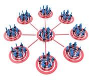 Márketing apuntado - organigrama de grupos