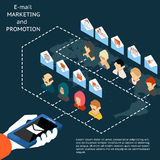 Márketing y promoción app del correo electrónico Fotografía de archivo libre de regalías