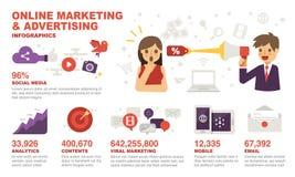 Márketing y publicidad en línea Infographics libre illustration