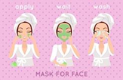 Máscara para la cara La muchacha que aplica una cara friega ilustración del vector