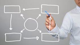 Mão dos gráficos do desenho do homem de negócios formas geométricas dos símbolos fotografia de stock royalty free