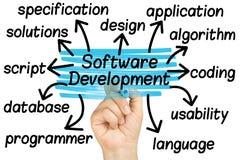 Mão que destaca o vidro do espaço livre da nuvem da etiqueta da programação de software isolado Imagem de Stock Royalty Free