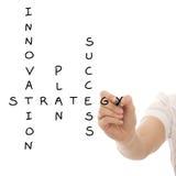 Mão que resolve uma planta da estratégia Imagem de Stock Royalty Free
