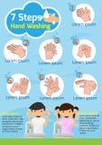 Mãos que lavam corretamente infographic Como lavar sua etapa das mãos Imagem de Stock Royalty Free