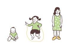 Mädchen Baby, Vorschüler und Schulmädchen Eine Illustration des Heranwachsens lizenzfreie abbildung