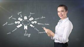 Mädchen in einer Klagenholdingauflage nahe der Wand mit einer Geschäftsideenskizze gezeichnet auf sie Konzept einer erfolgreichen Lizenzfreie Stockfotos