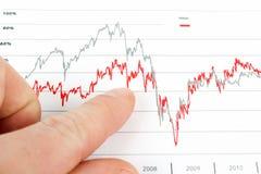 Männer, die Geschäftsdiagramm analysieren Lizenzfreies Stockbild
