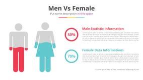 Männer gegen infographic Konzept der Frau mit dem Prozentsatz und Seite, zum mit Seiten zu versehen horizontaler Vergleich - Vekt lizenzfreie abbildung
