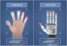 Människa till den robot-/Avatarmanöverenheten royaltyfri illustrationer
