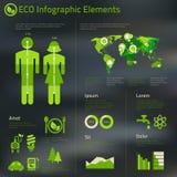 Människan utfärdar infographicsmallaffischen Royaltyfria Bilder