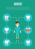 Männlicher Zahnarzt in der blauen medizinischen Uniform stock abbildung