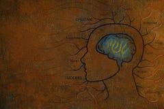 Mänsklig hjärna och realitet som tänker på guld- Grungebakgrund Royaltyfri Foto