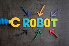 Mänskliga jobb som byts ut av robotbegreppet, åtskillig pil som pekar t arkivfoton