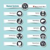 Mänskliga system medicinsk klibbig anmärkningsstil vektor illustrationer