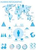 Mänskligt info-diagram Fotografering för Bildbyråer