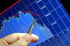 Märkte gehen unten Lizenzfreies Stockbild