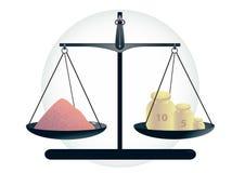 mätande pulverscales för kemikalie vektor illustrationer