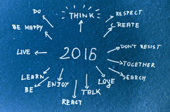2016 mål som är skriftliga på papp Royaltyfri Bild