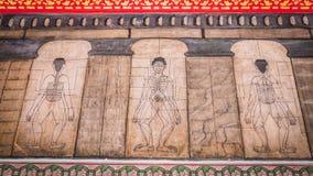 Målningar från templet Wat Pho undervisar akupunktur och Far East medicin Royaltyfria Bilder