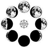 Månen synkroniserar planeter i solsystem astrologi eller astronomiskt galaxutrymme omlopp eller cirkel inristad hand som dras i g royaltyfri illustrationer