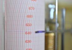 Mètre de pression atmosphérique Image stock