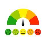 Mètre de satisfaction du client avec émotion différente Photos stock