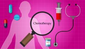 Médicament de traitement contre le cancer de chemo de chimiothérapie Image libre de droits