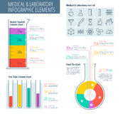 Médico e laboratório Infographic Foto de Stock