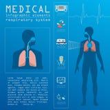 Médico y atención sanitaria infographic, infograph del sistema respiratorio Imágenes de archivo libres de regalías