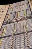 Mélangeur de musique de Digitals photographie stock libre de droits