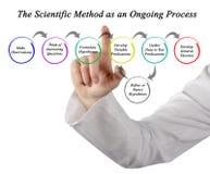 Método científico como um processo em curso fotografia de stock