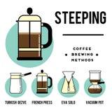 Métodos da fabricação de cerveja do café embeber Maneiras diferentes Foto de Stock