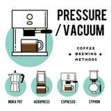 Métodos da fabricação de cerveja do café pressão ou vecuum Imagens de Stock