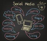 Mídias sociais Imagens de Stock